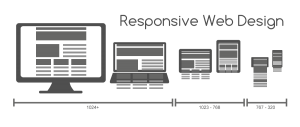 Responsive_Web_Design_for_Desktop,_Notebook,_Tablet_and_Mobile_Phone